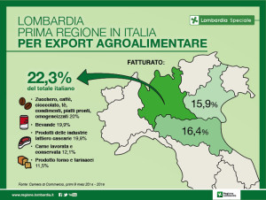 export-alimentare_700x527