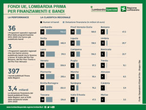 lombardiaspeciale_fondiue_700x527